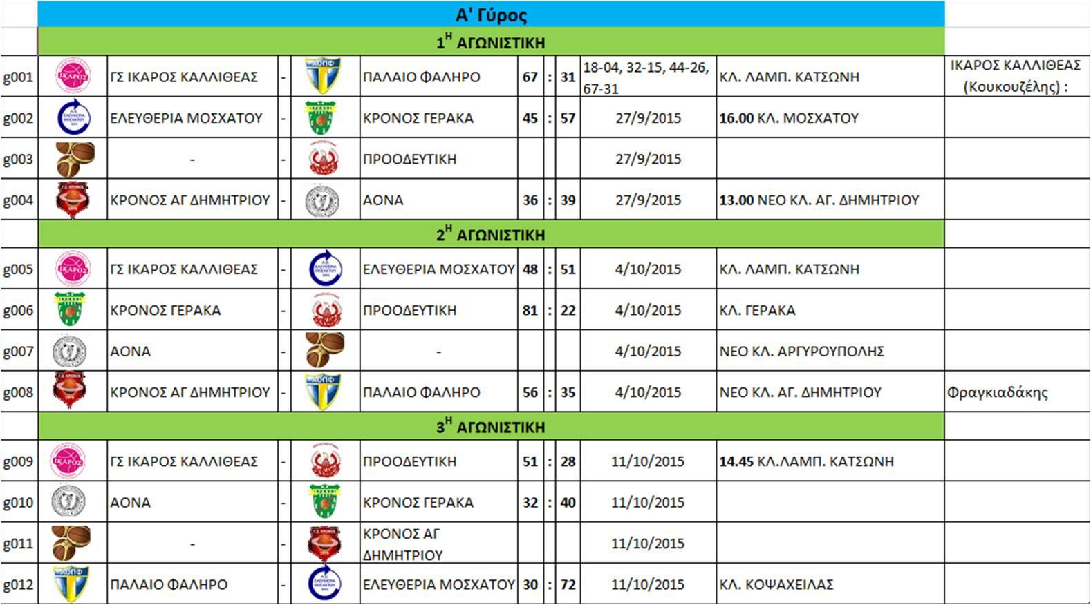 1-3_match_Ikaros_2015-2016