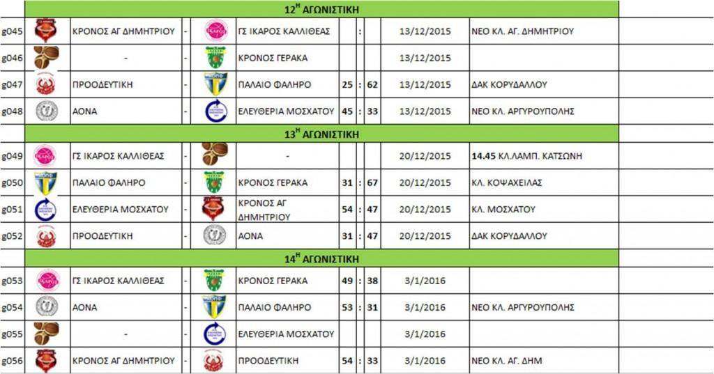 12-14_match_Ikaros_2015-2016