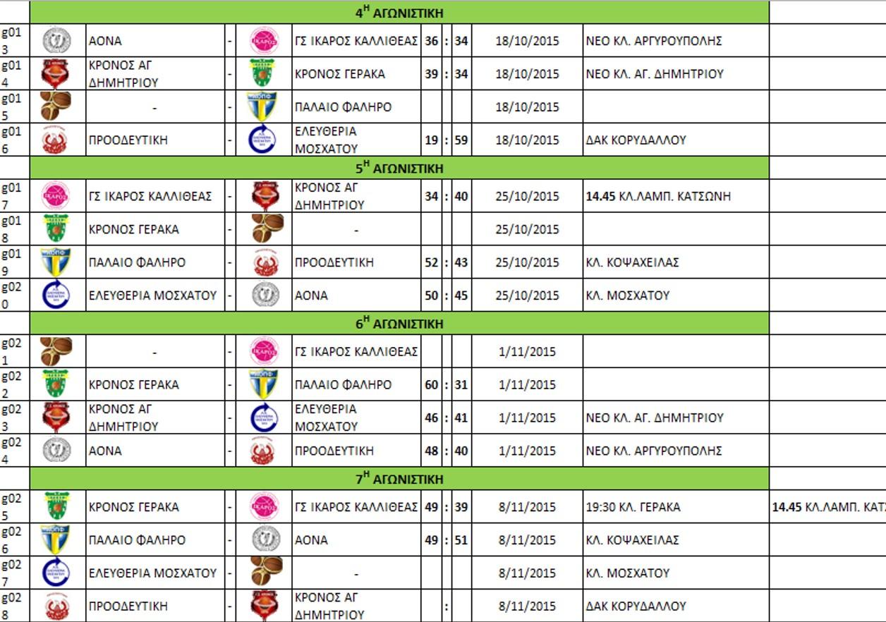 4-7_match_Ikaros_2015-2016upd