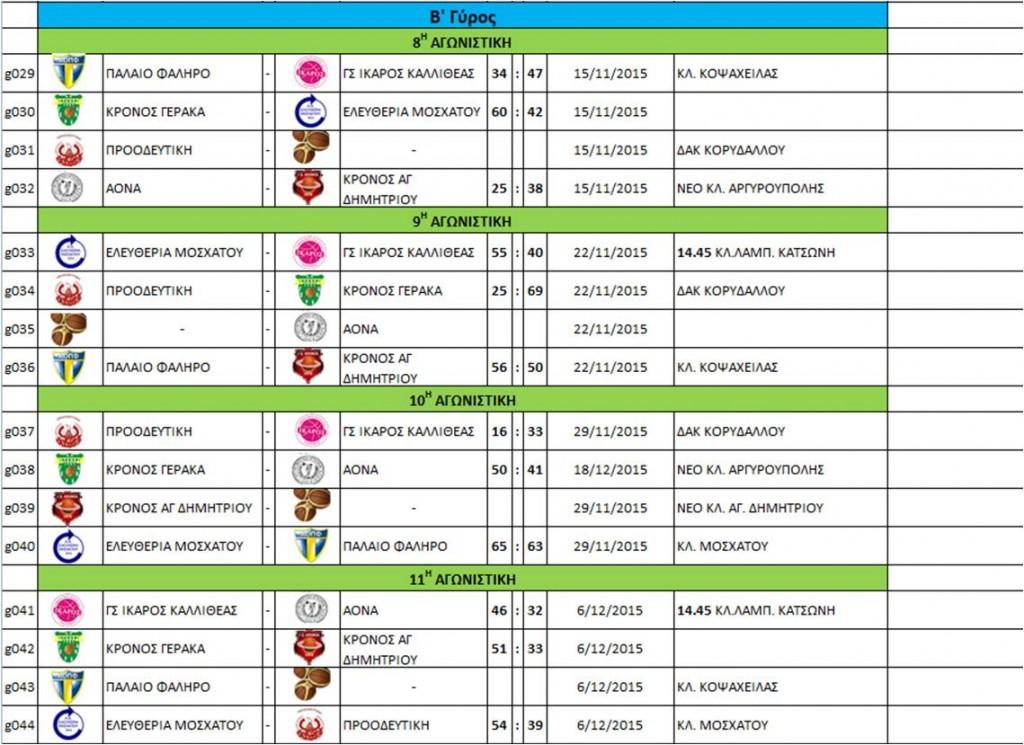 8-11_match_Ikaros_2015-2016upd