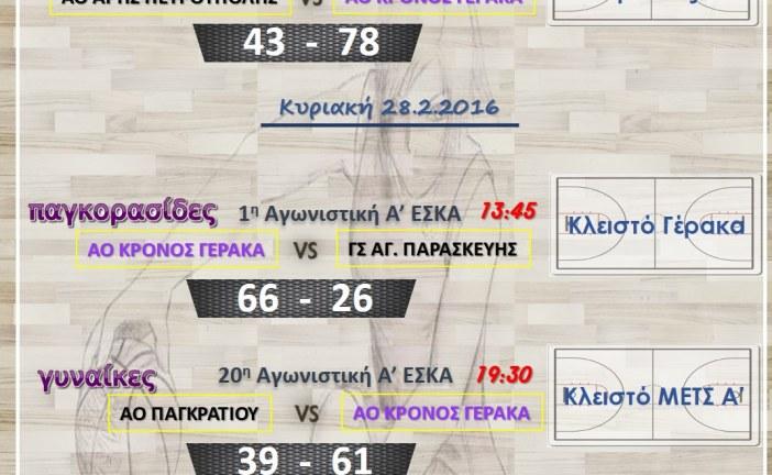 Αποτελέσματα αγώνων εβδομάδας 27-29.02.2016