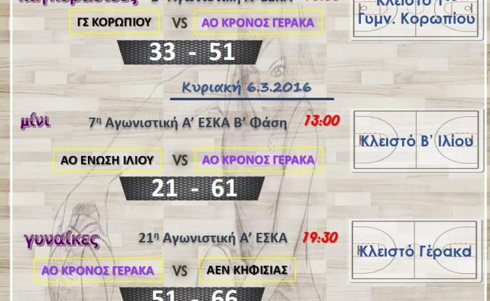 Αποτελέσματα αγώνων εβδομάδας 05-07.03.2016