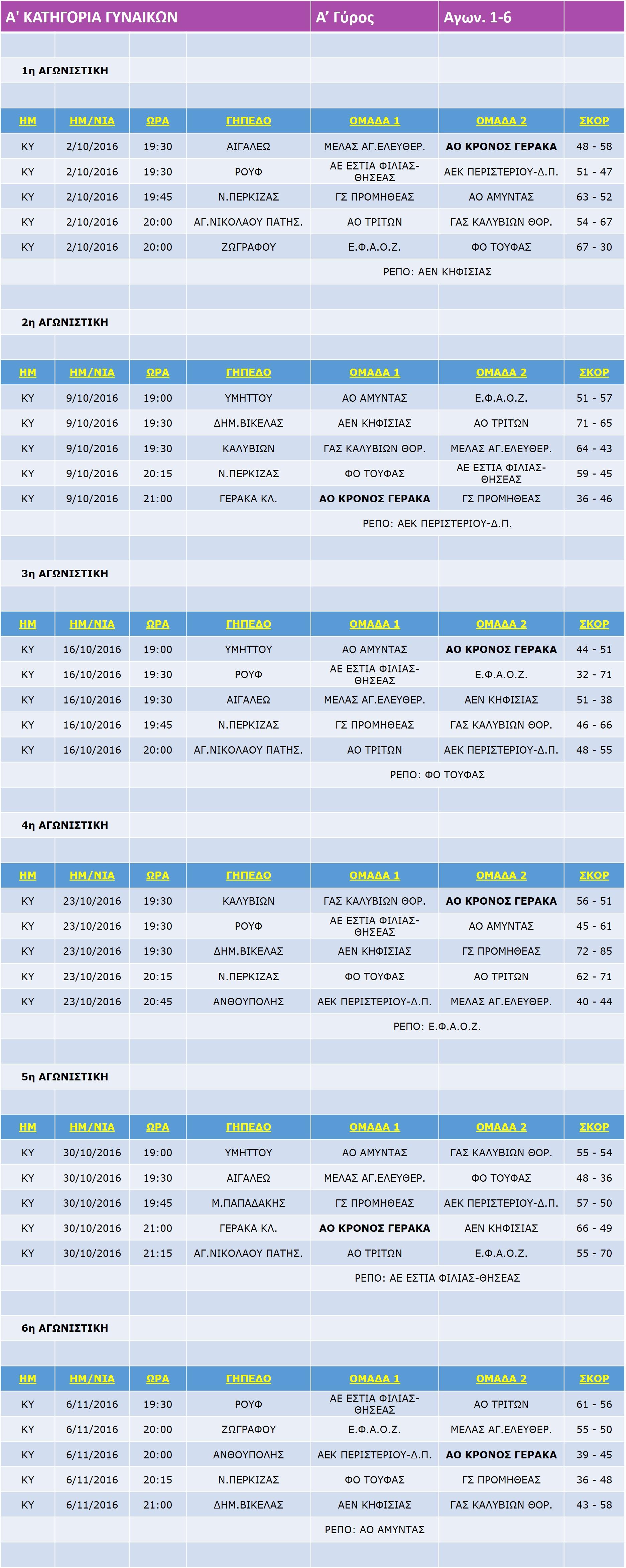 Gynaikes_Match_1-6_6