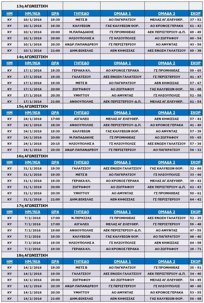 Gynaikes_Match_13-18