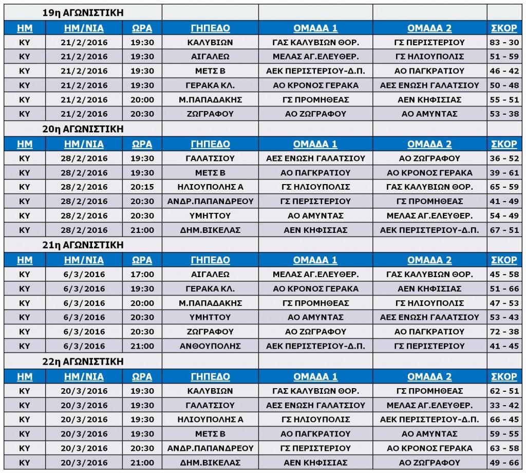 Gynaikes_Match_19-22