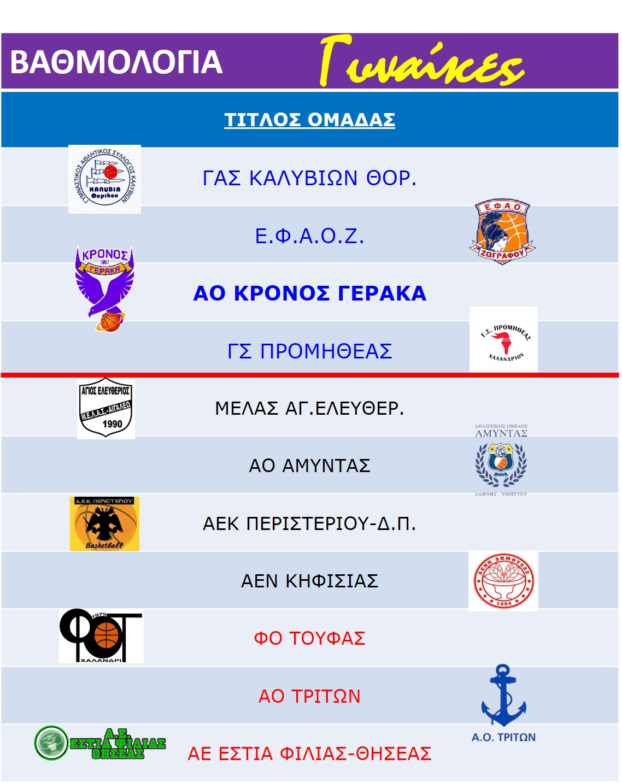 Gynaikes_Match_Rank-Table_FINAL