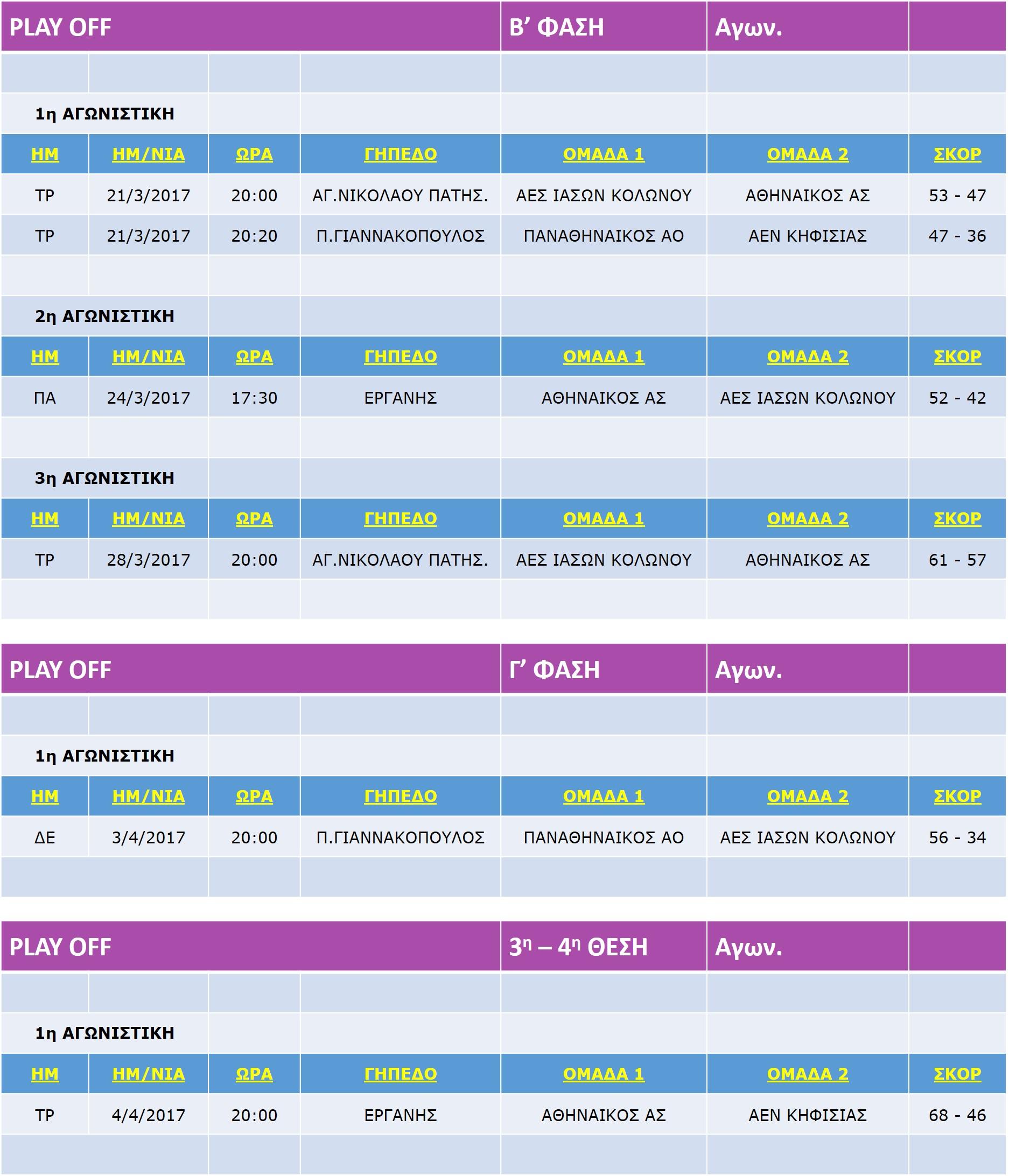 Korasides_Match_Play-Off-FINAL
