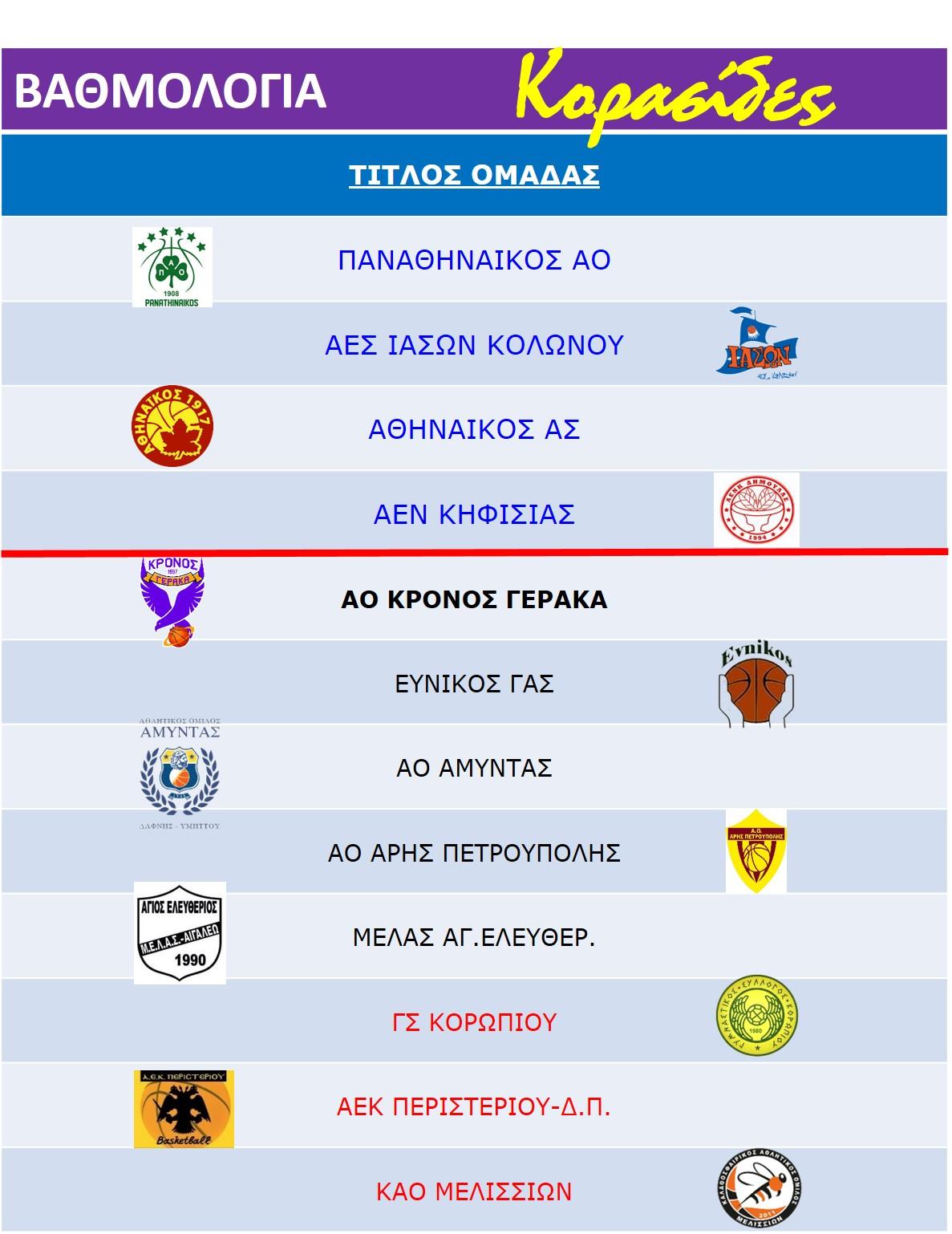 Korasides_Match_Rank-Table_FINAL