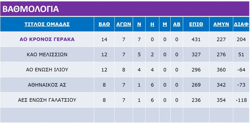 Mini_B_Stage_Ranking_Table