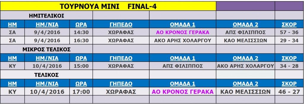 Mini_Final-4