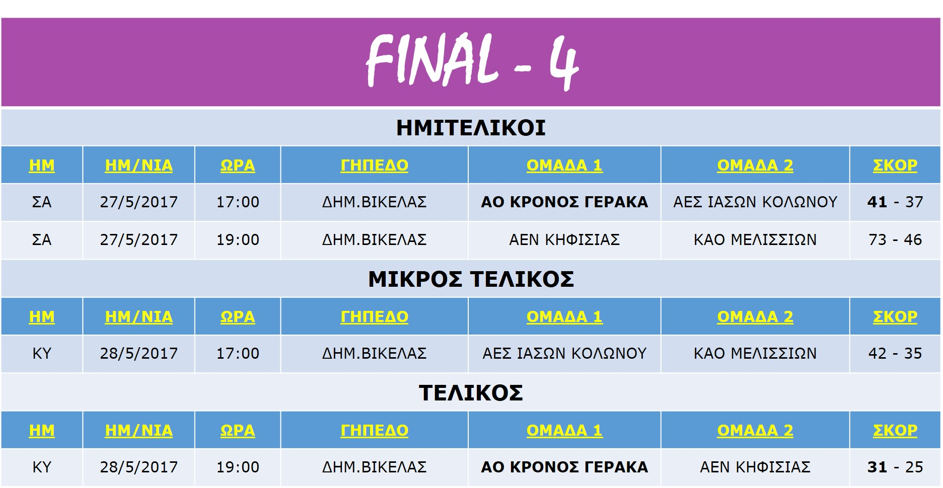 Pagkorasides_Match_F-4