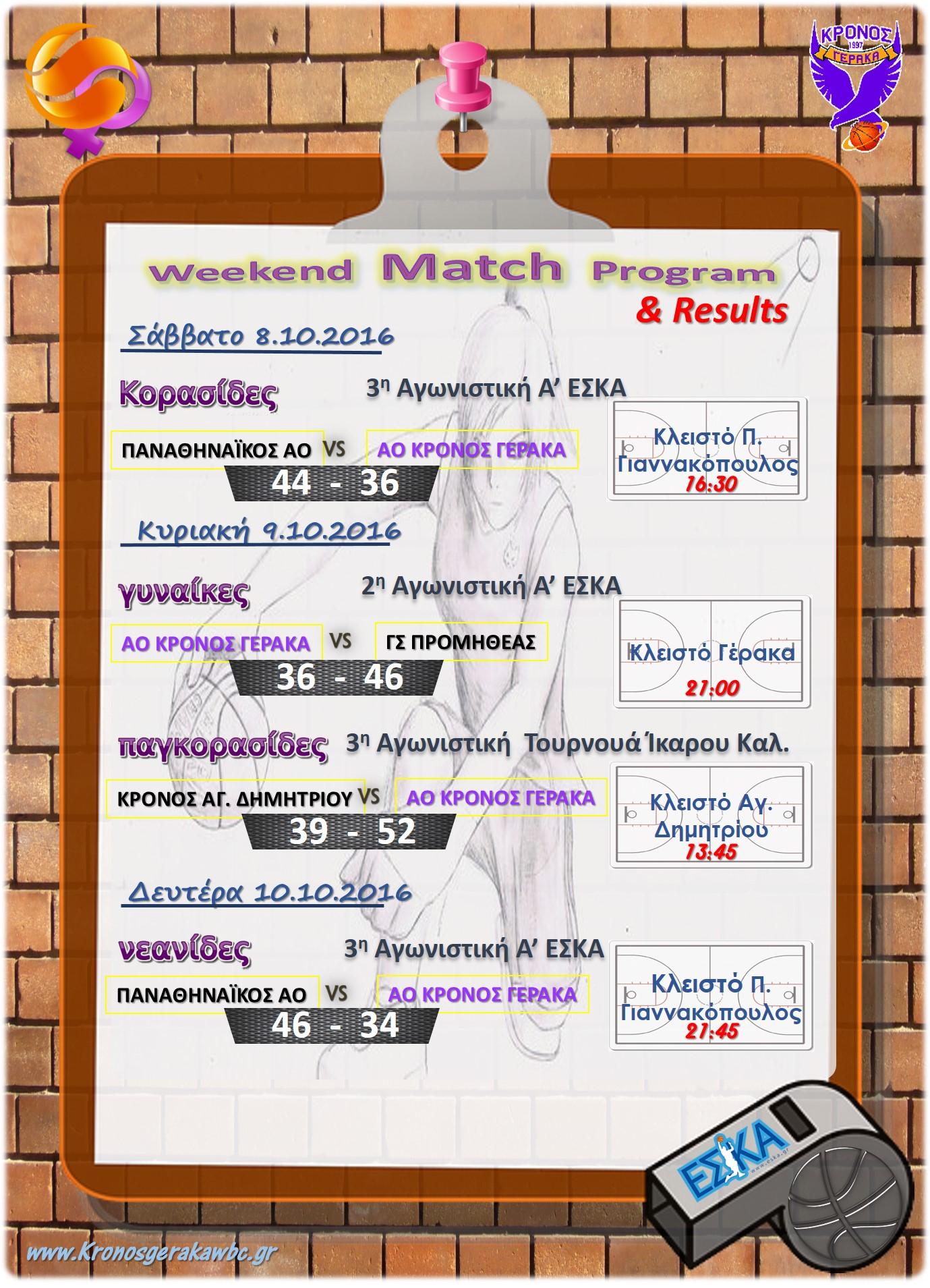 Αποτελέσματα Αγώνων Εβδομάδας 8-10.10.16