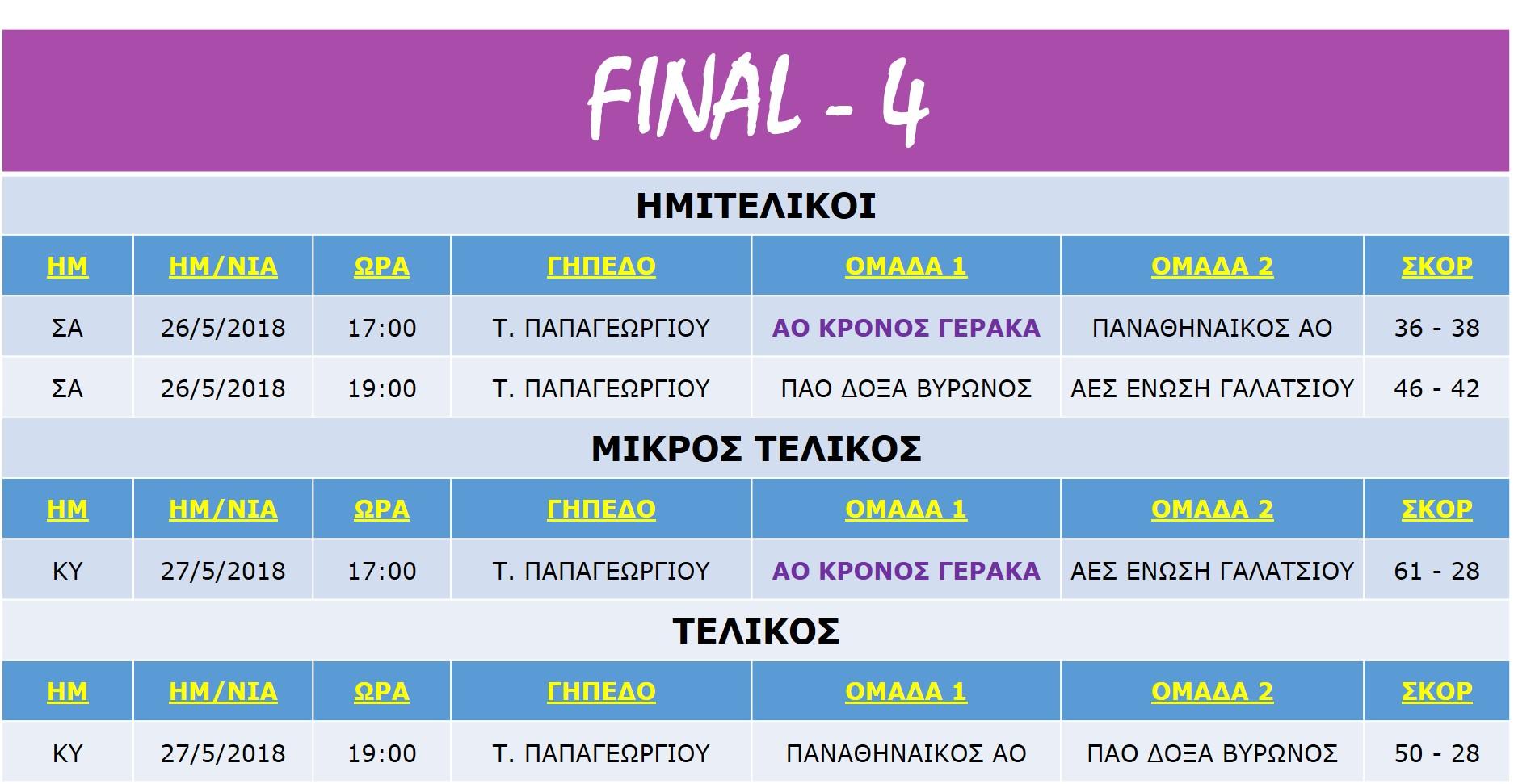 Final-4_Final