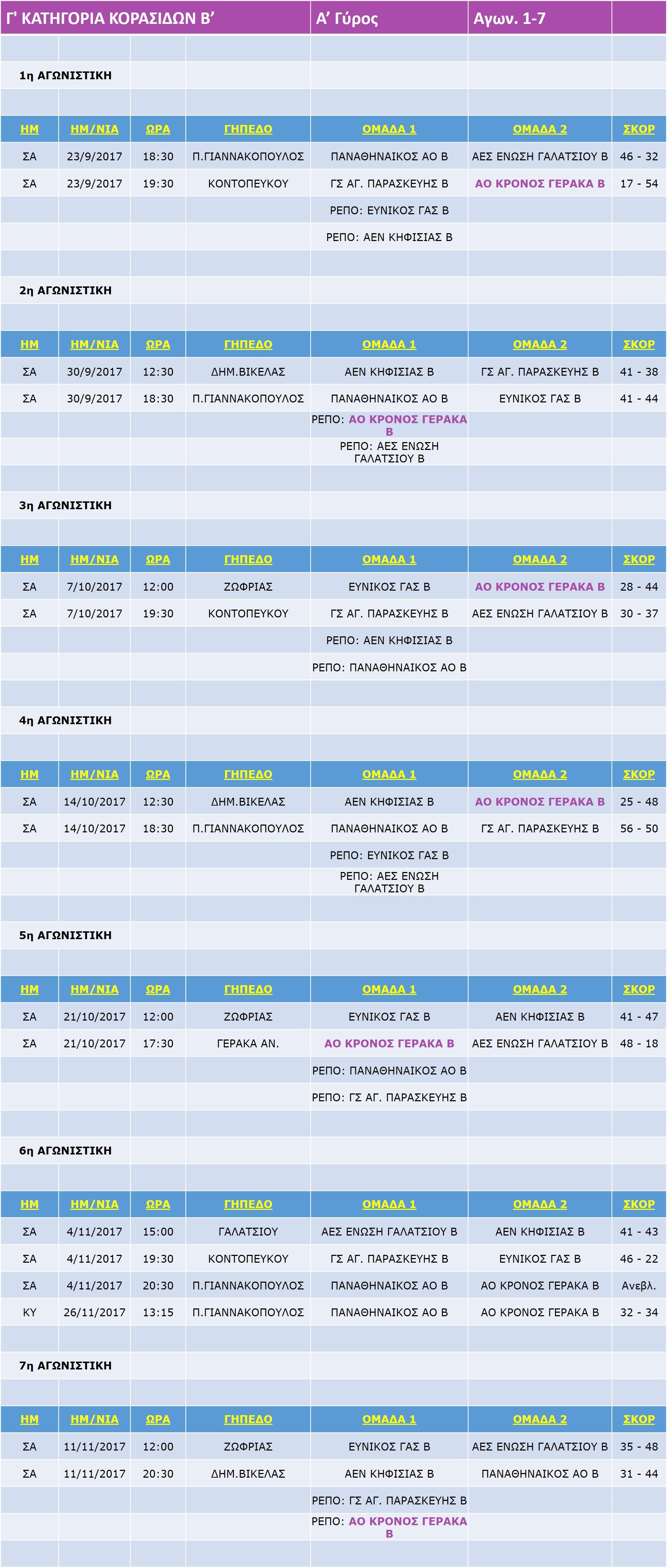 Korasides_Match_B_1-7-6