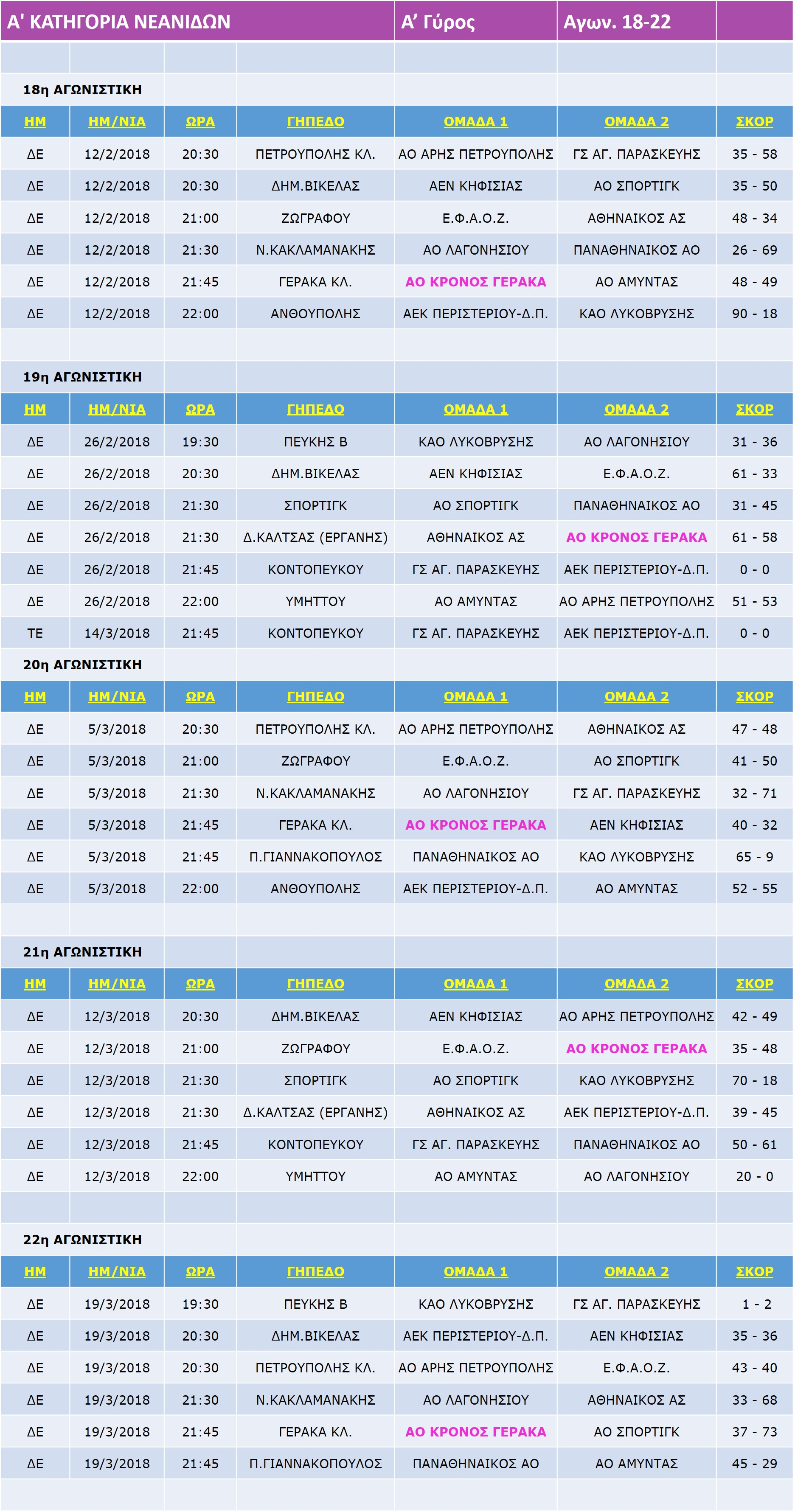 Neanides_Match_18-22-22