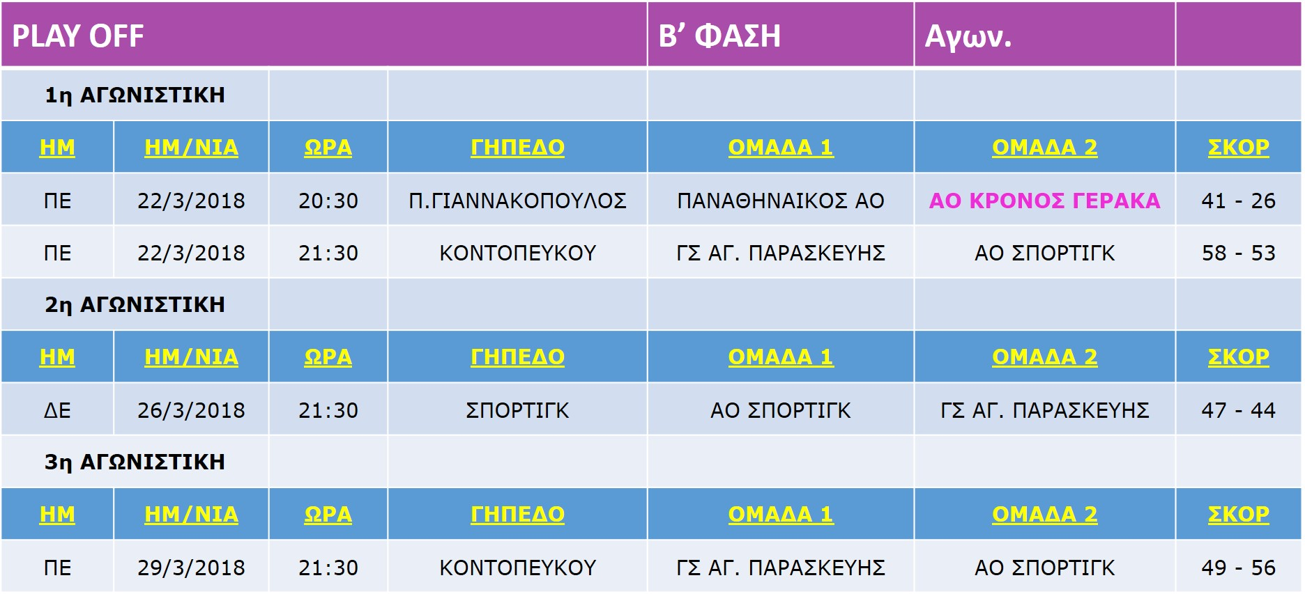 Neanides_Match_Play-OffB