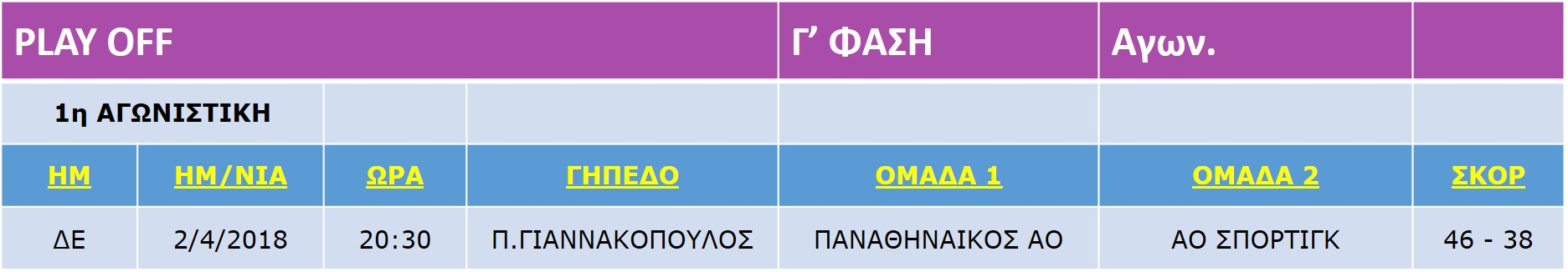 Neanides_Match_Play-OffC