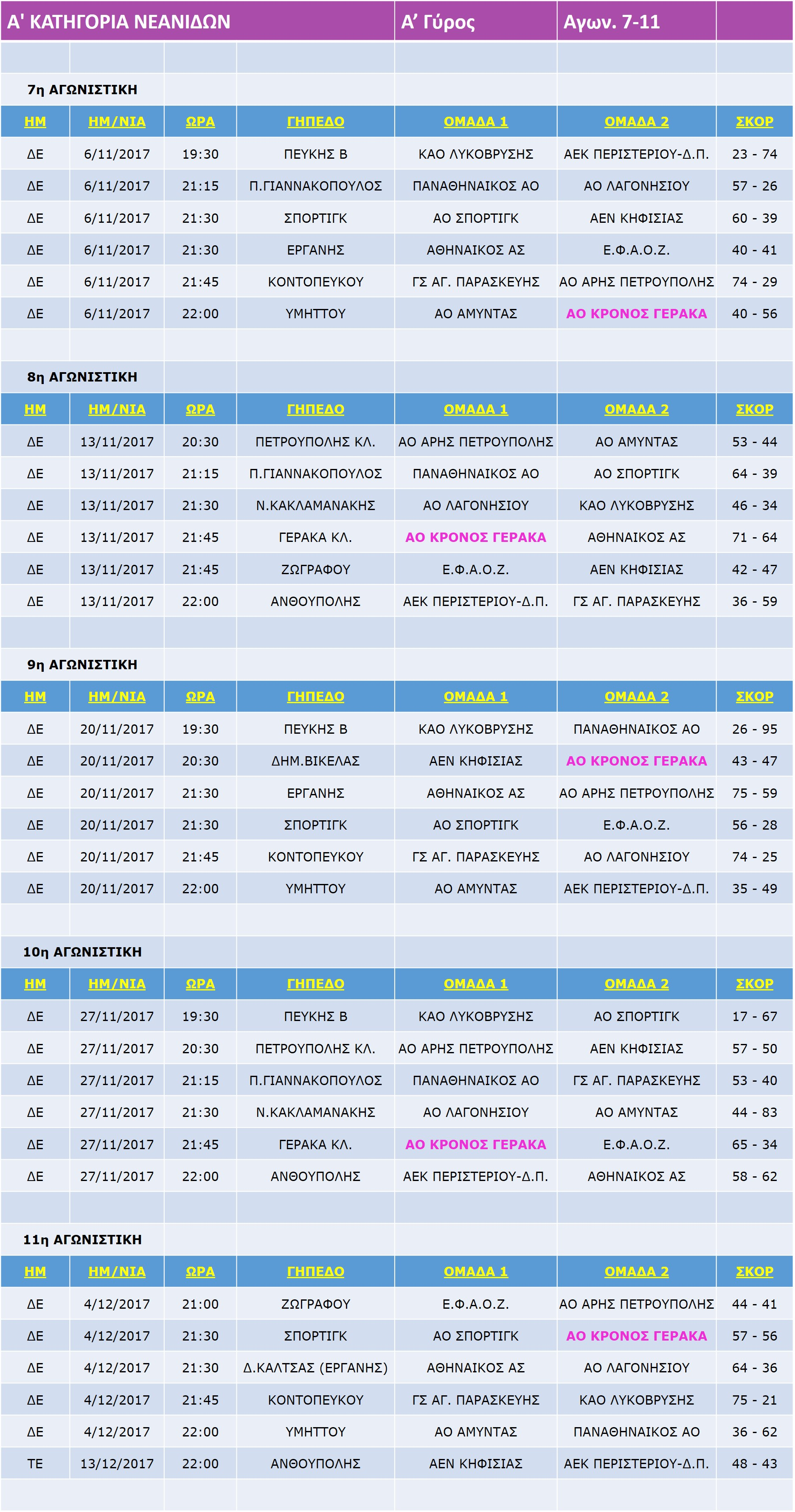 Neanides_upd3_Match_7-11-11