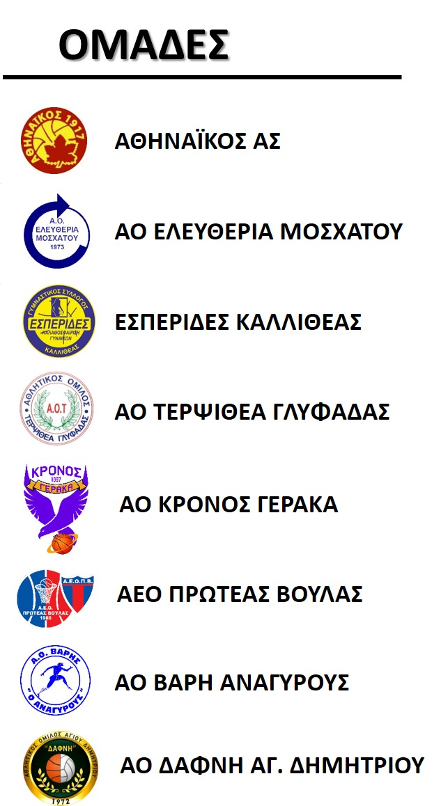 11th_Pagkorasides_Giannakopoulos_Teams