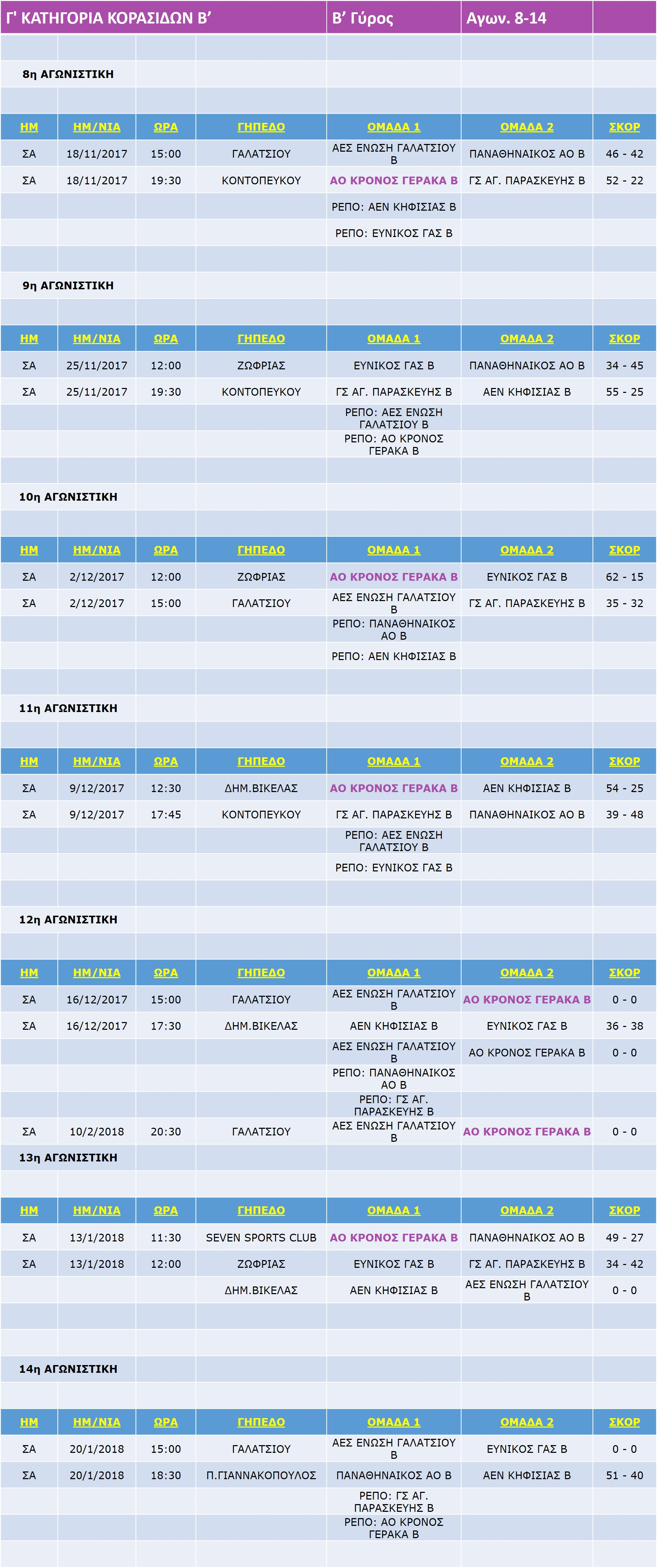 Korasides_Match_B_8-14-14