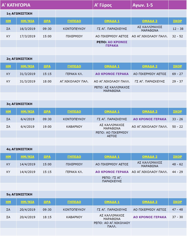 Junior_Match_1-5-5