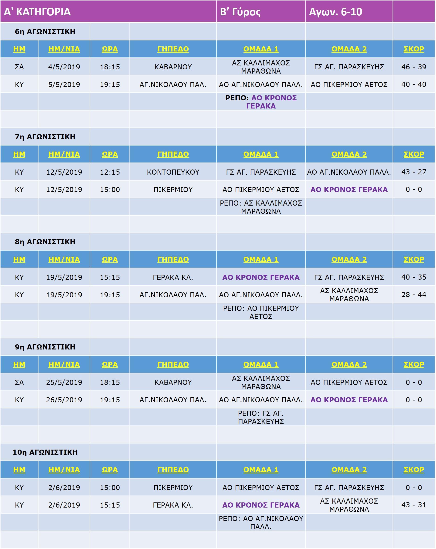 Junior_Match_6-10-9