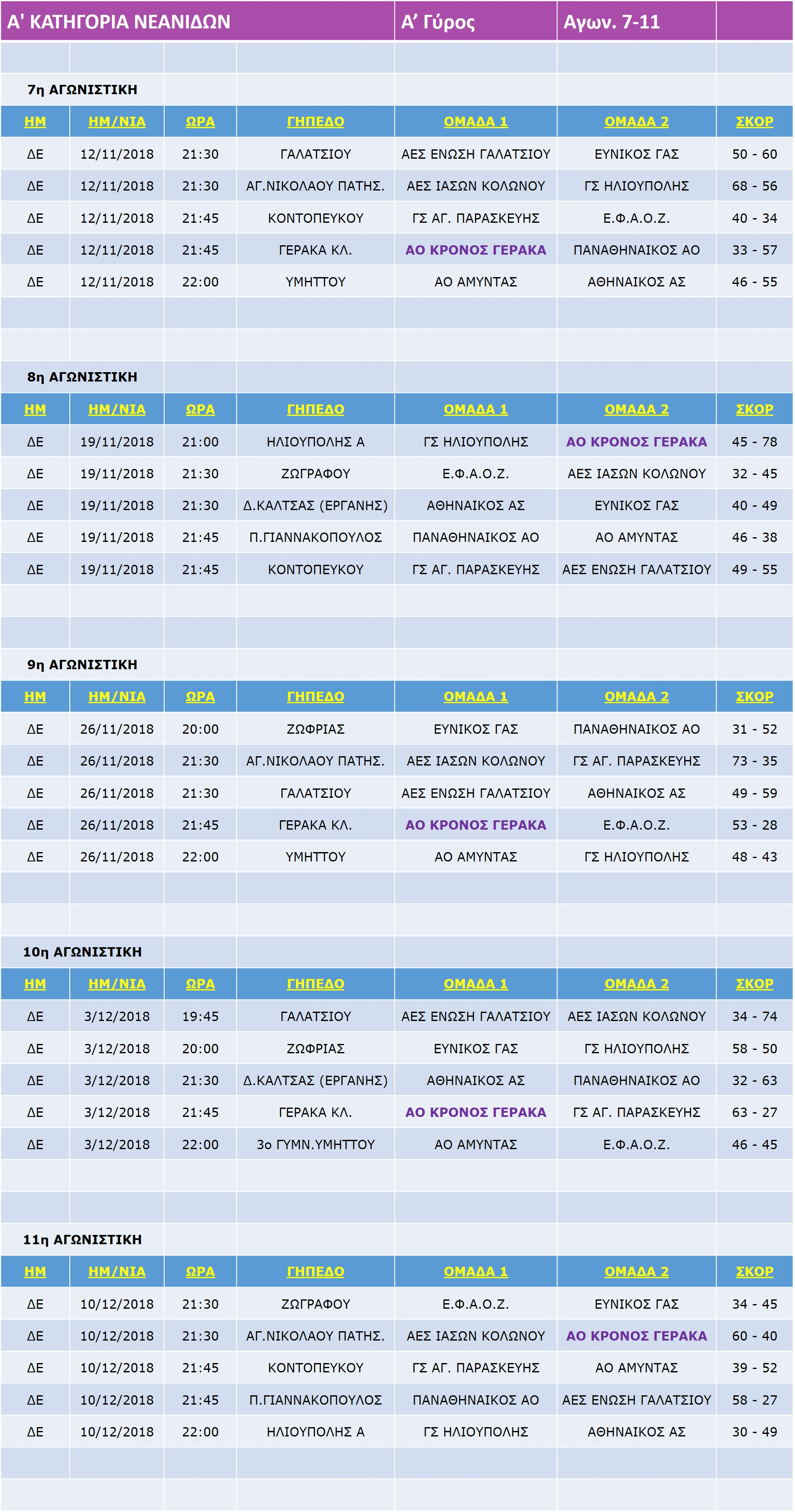 Neanides_Match_A_7-11-11