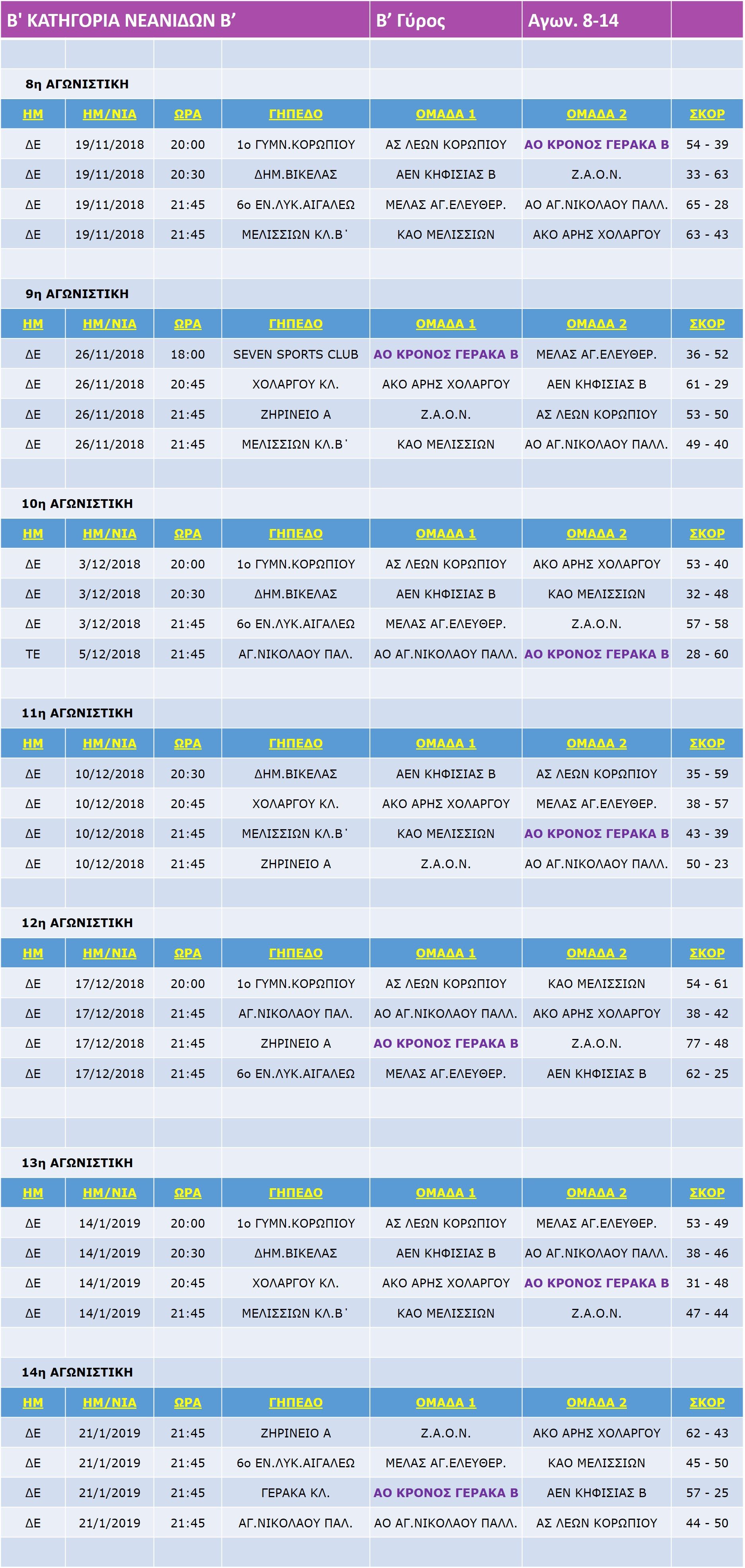 Neanides_Match_B_8-14-14
