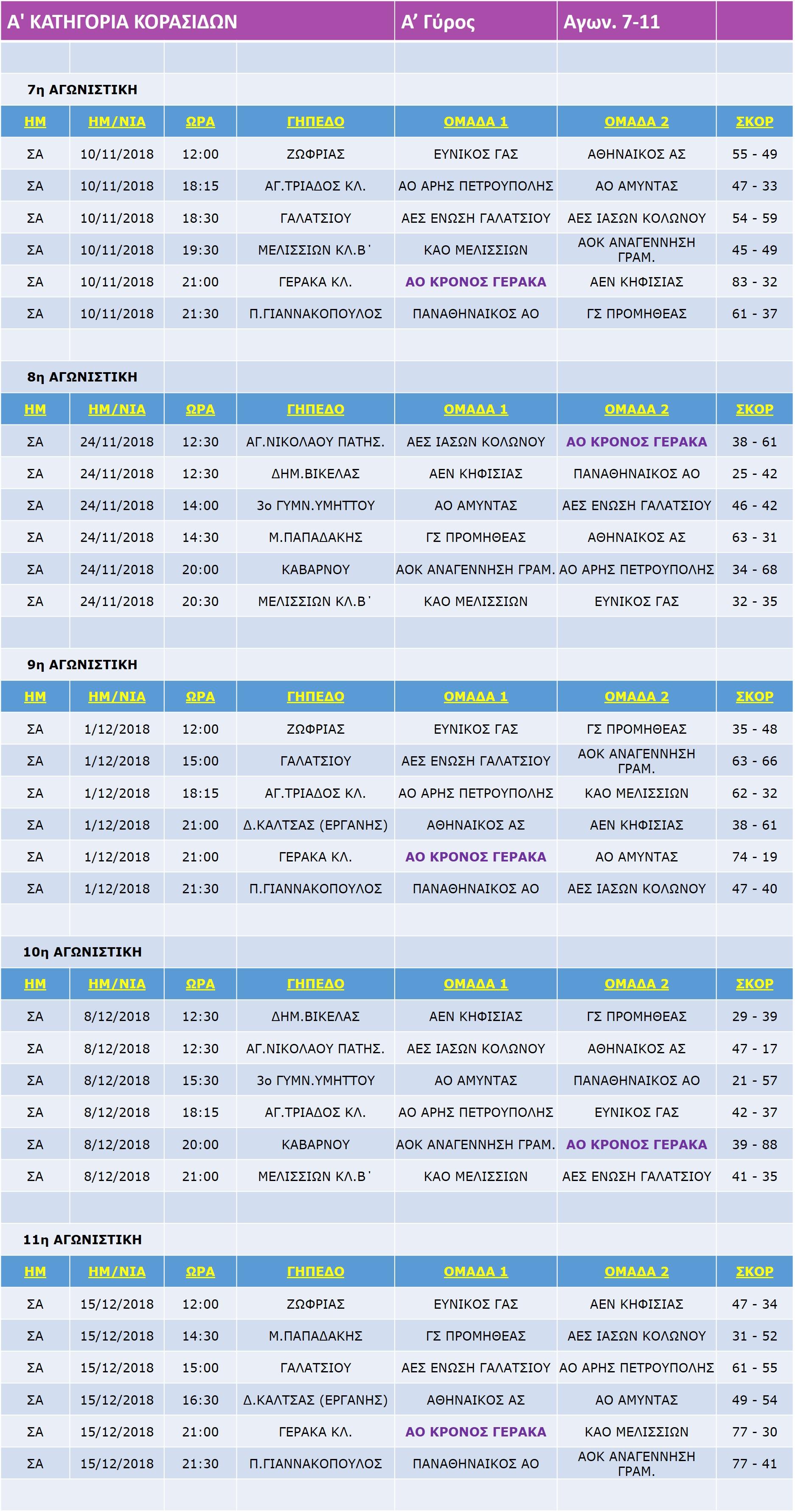 Korasides_Match_A_7-11-11