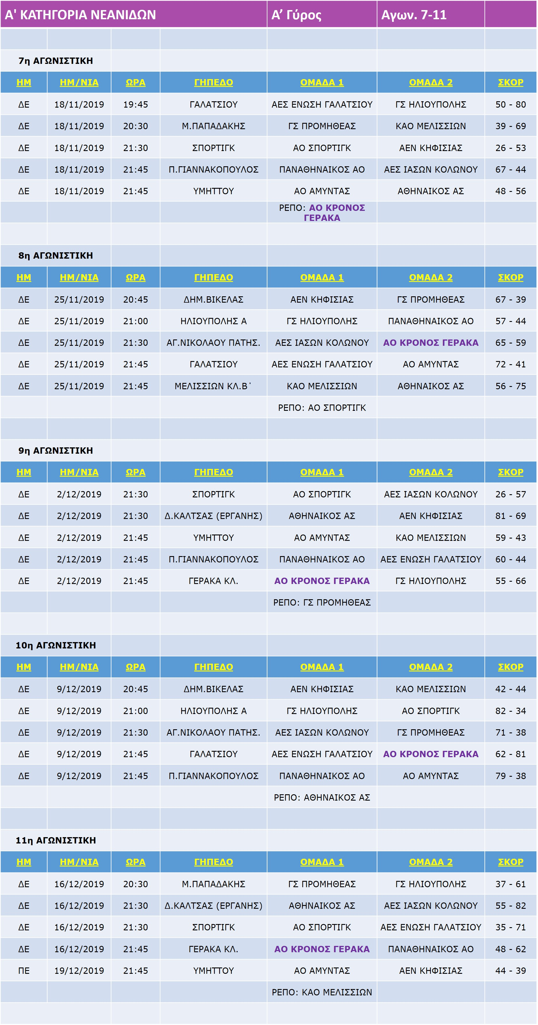 Neanides_A_upd_Match_7-11-11