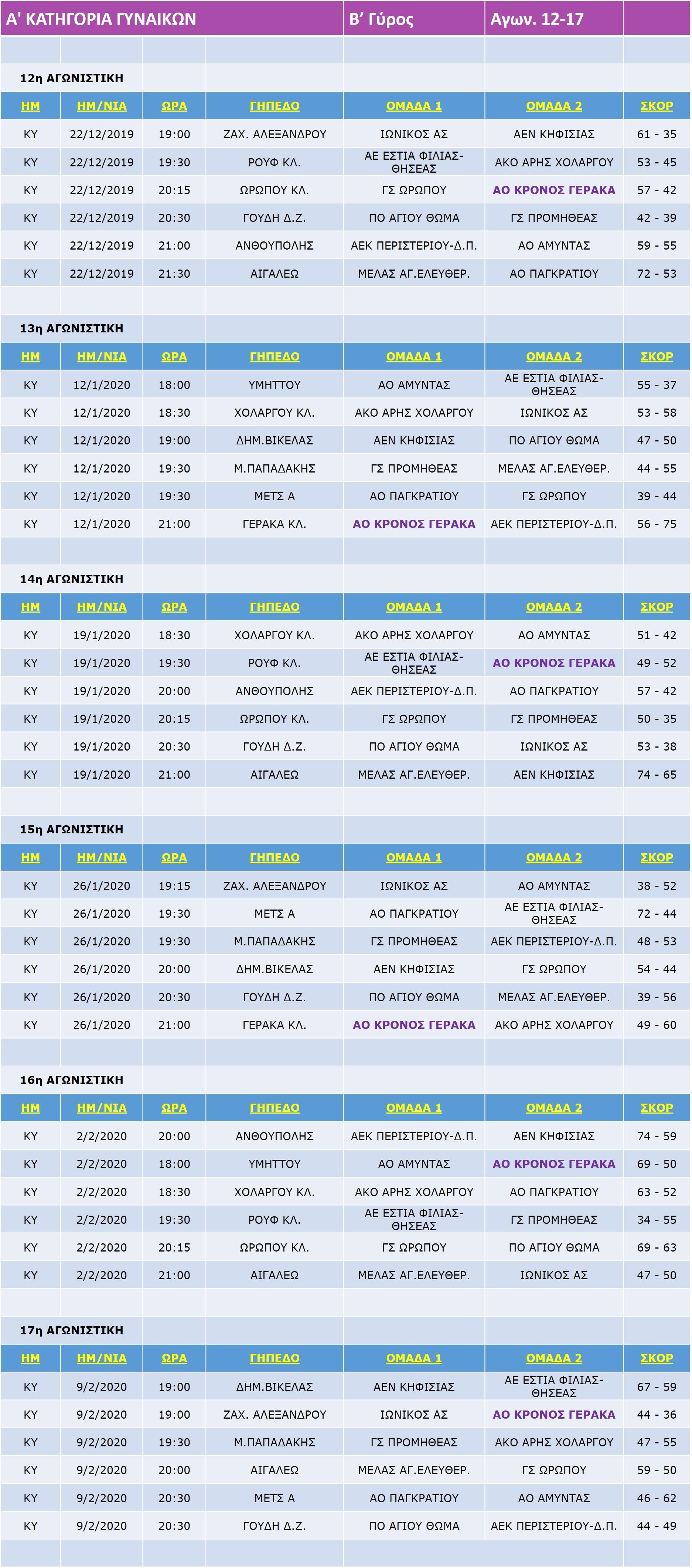 Women_Match_12-17-17