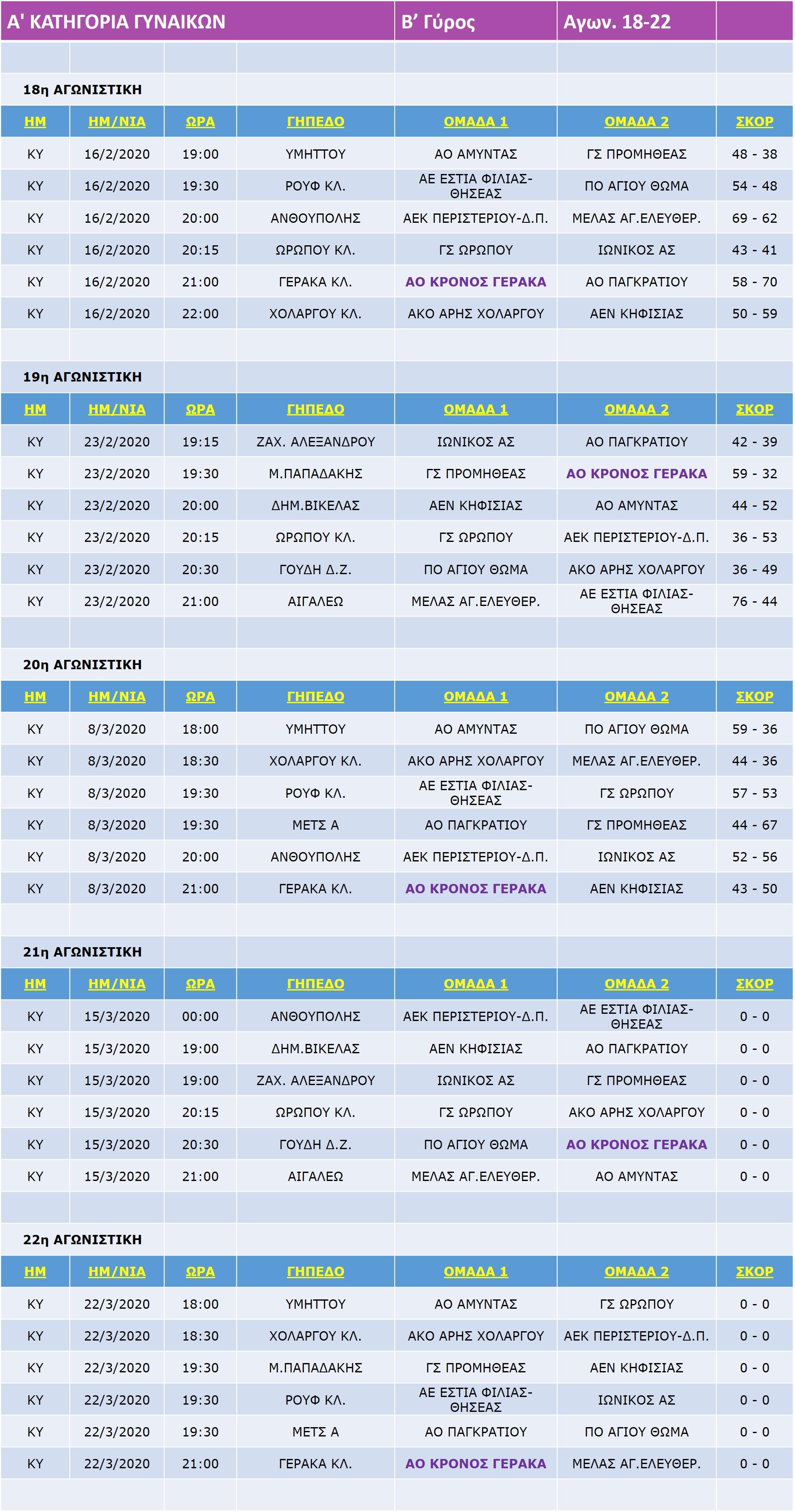 Women_Match_18-22-20