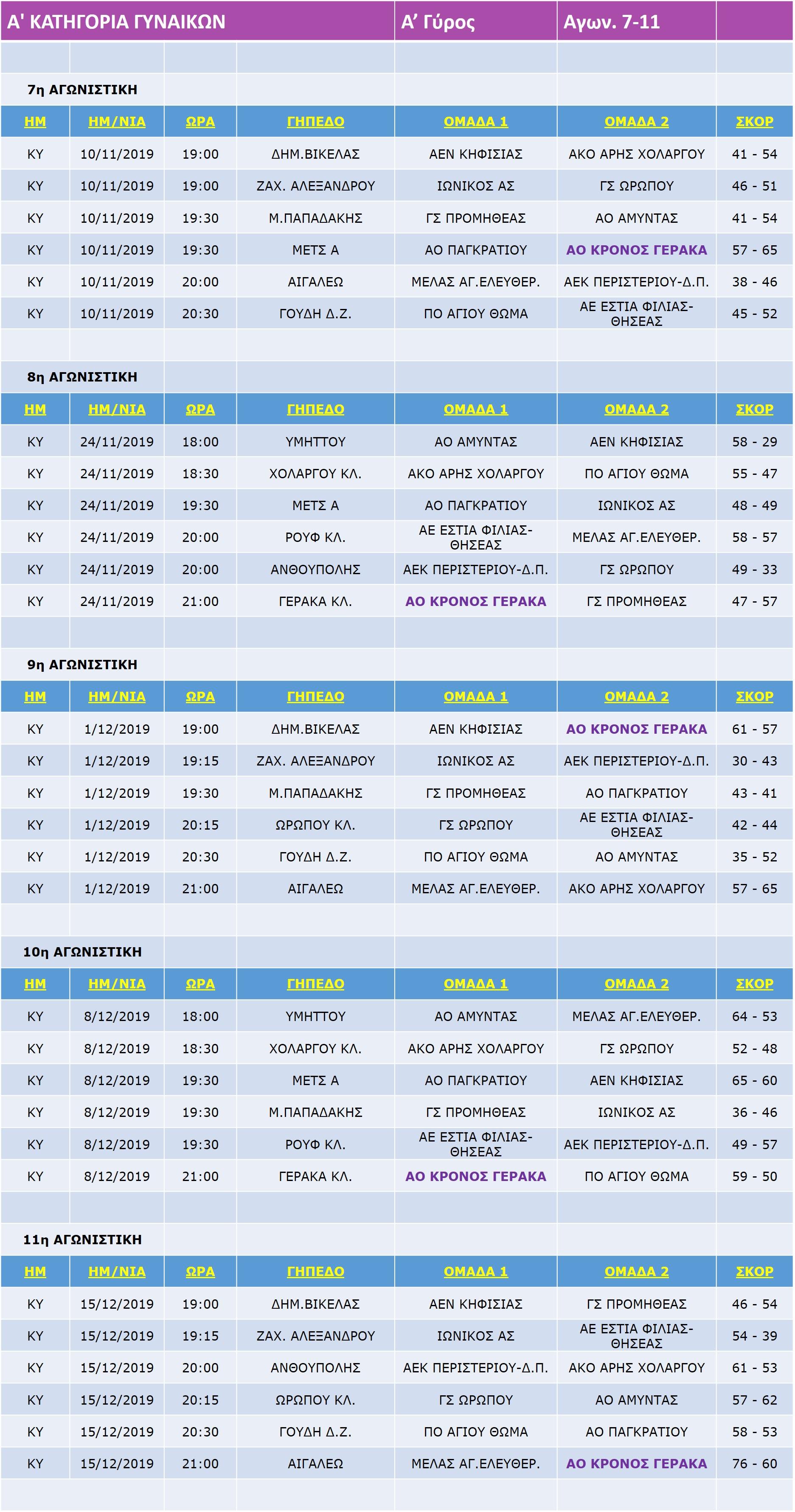 Women_Match_7-11-11