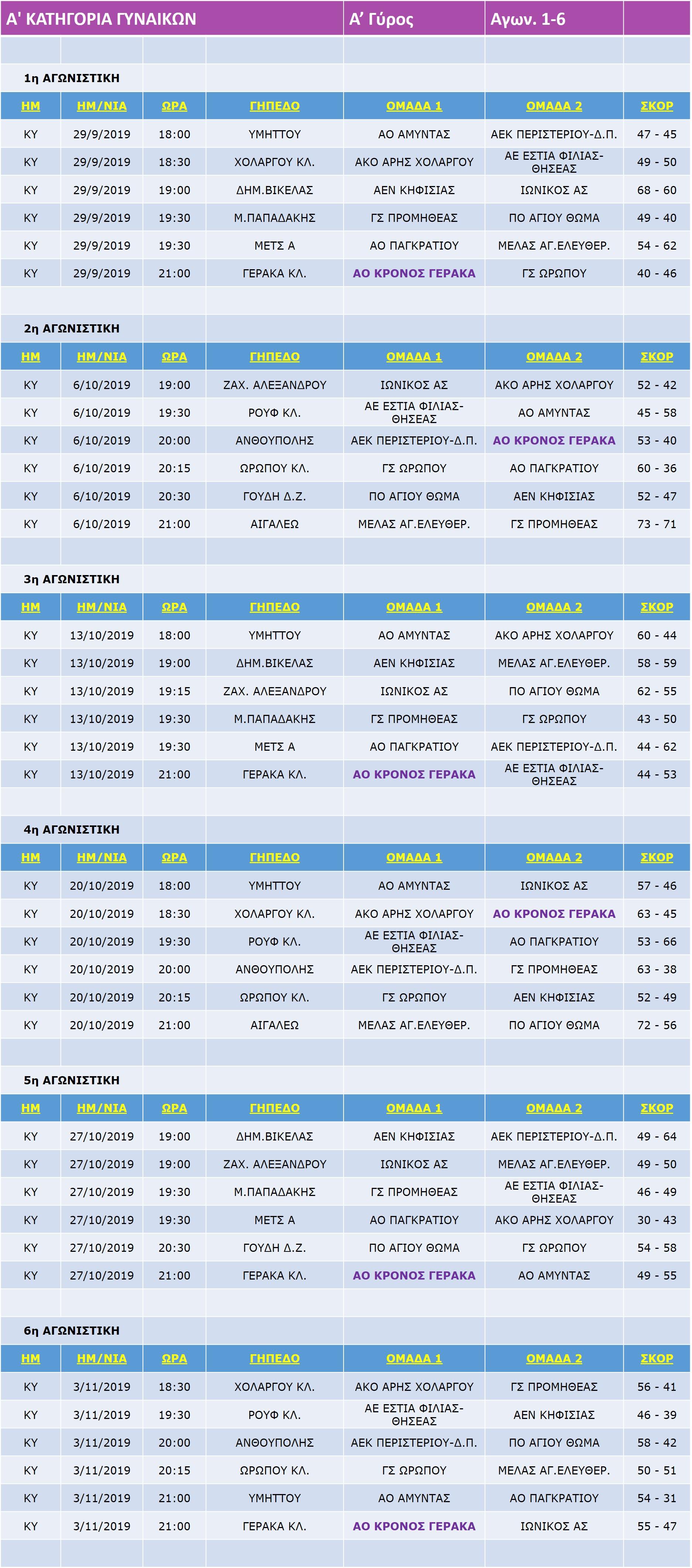 Women_Match_1-6-6