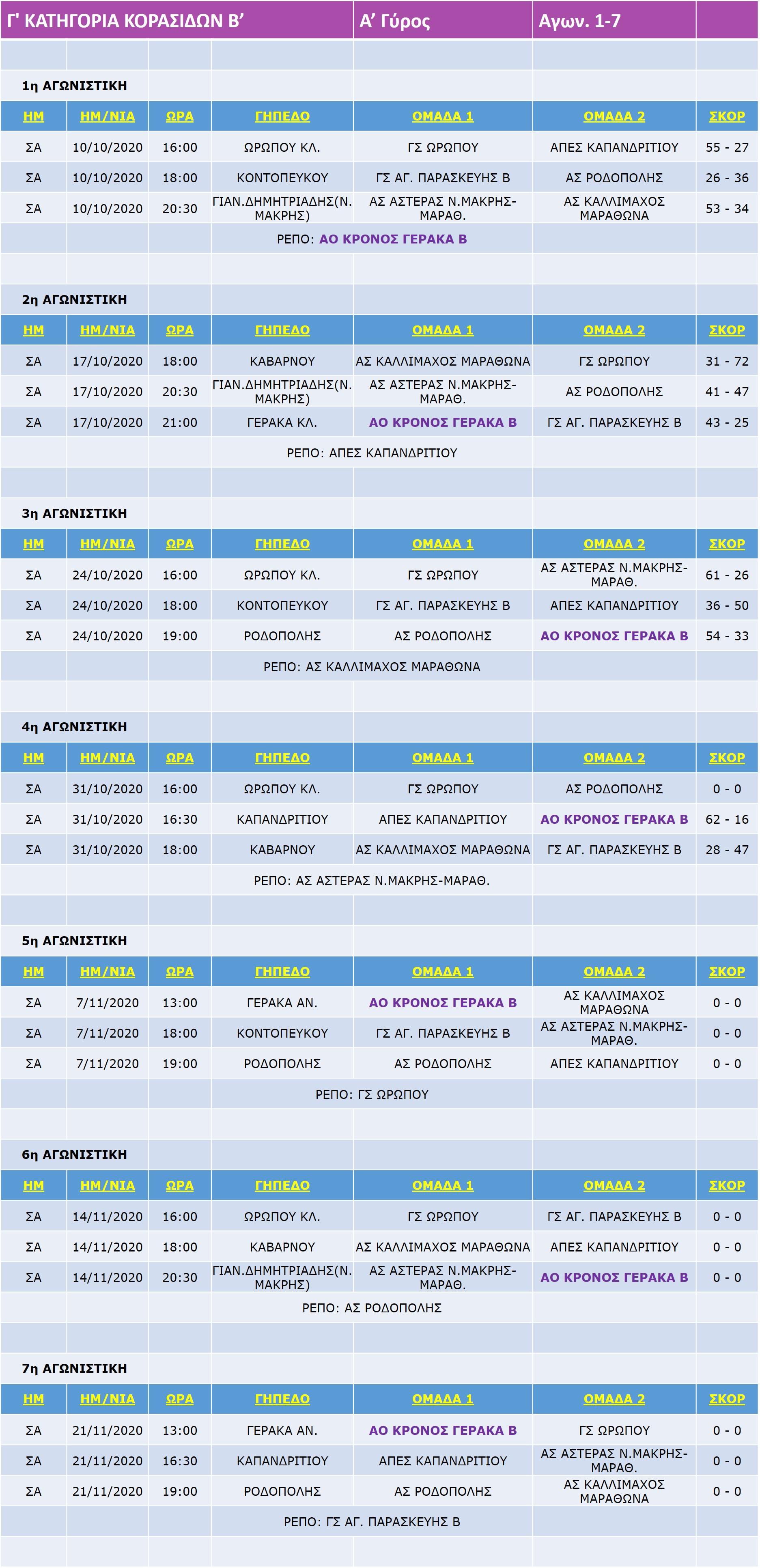 Korasides_B_Match_1-7-4