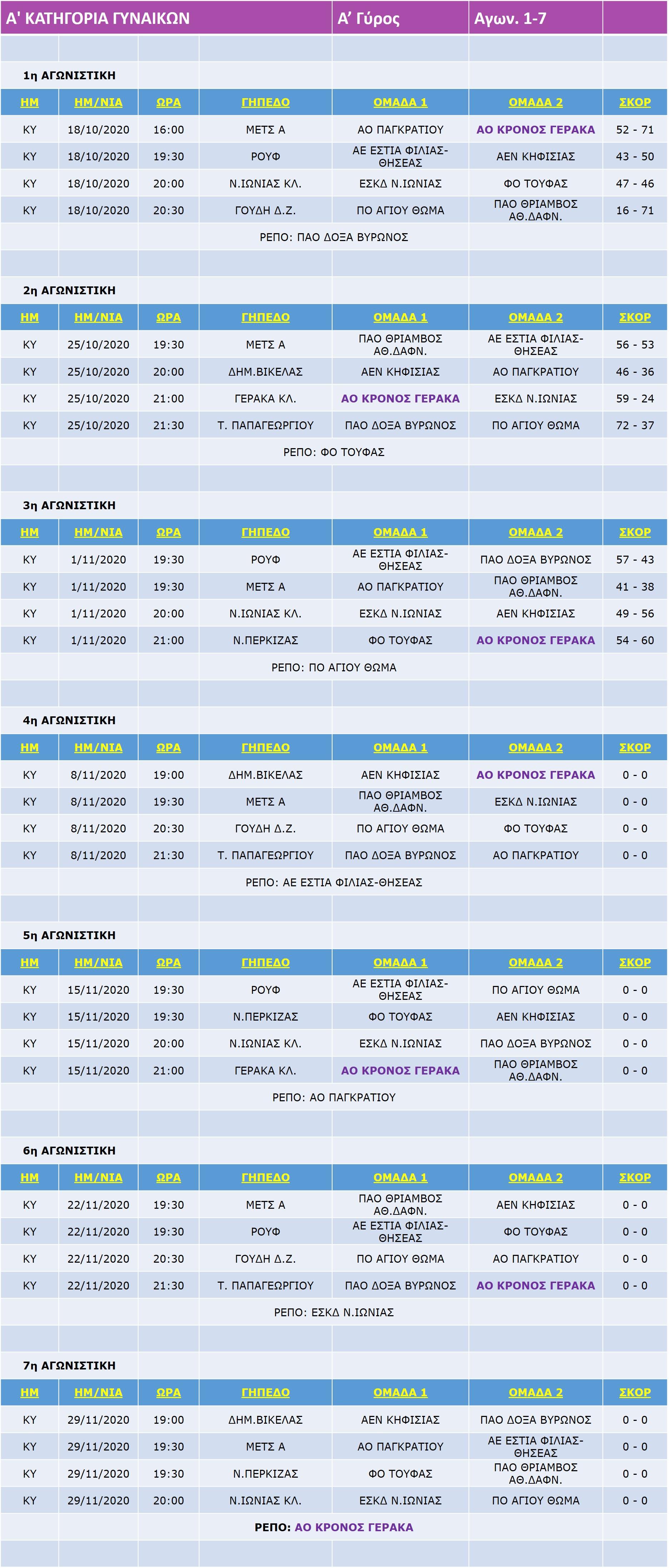 Women_Match_1-7-3